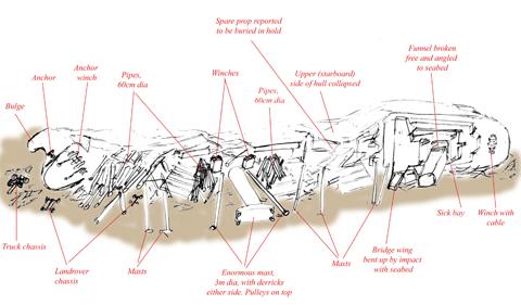John Liddiard's sketch of the wreck of the Aeolian Sky
