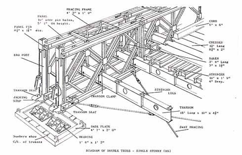 A diagram of the Bailey-designed bridge